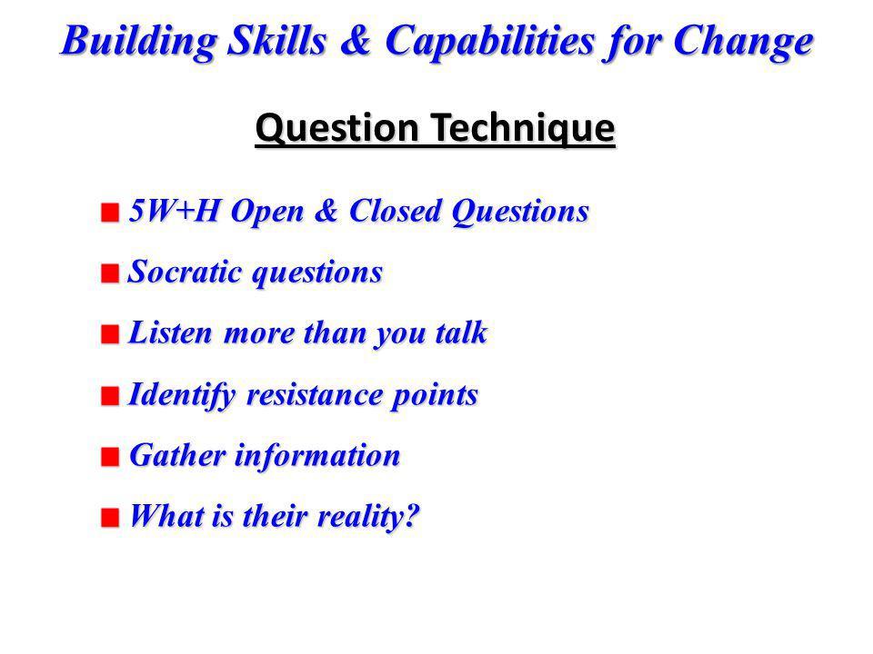 Question Technique 5W+H Open & Closed Questions Socratic questions