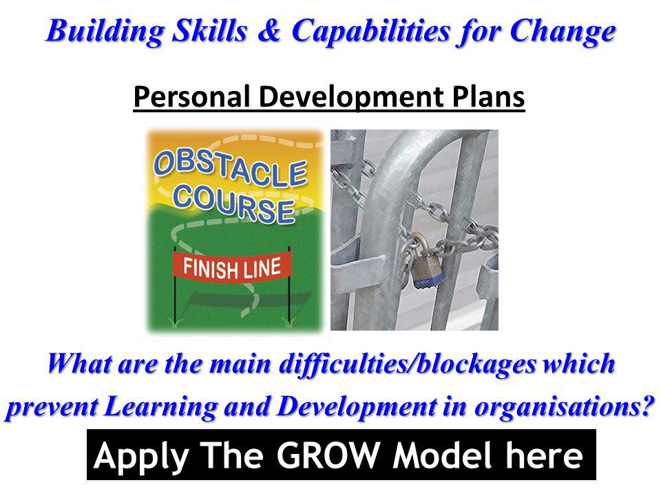 Apply The GROW Model here
