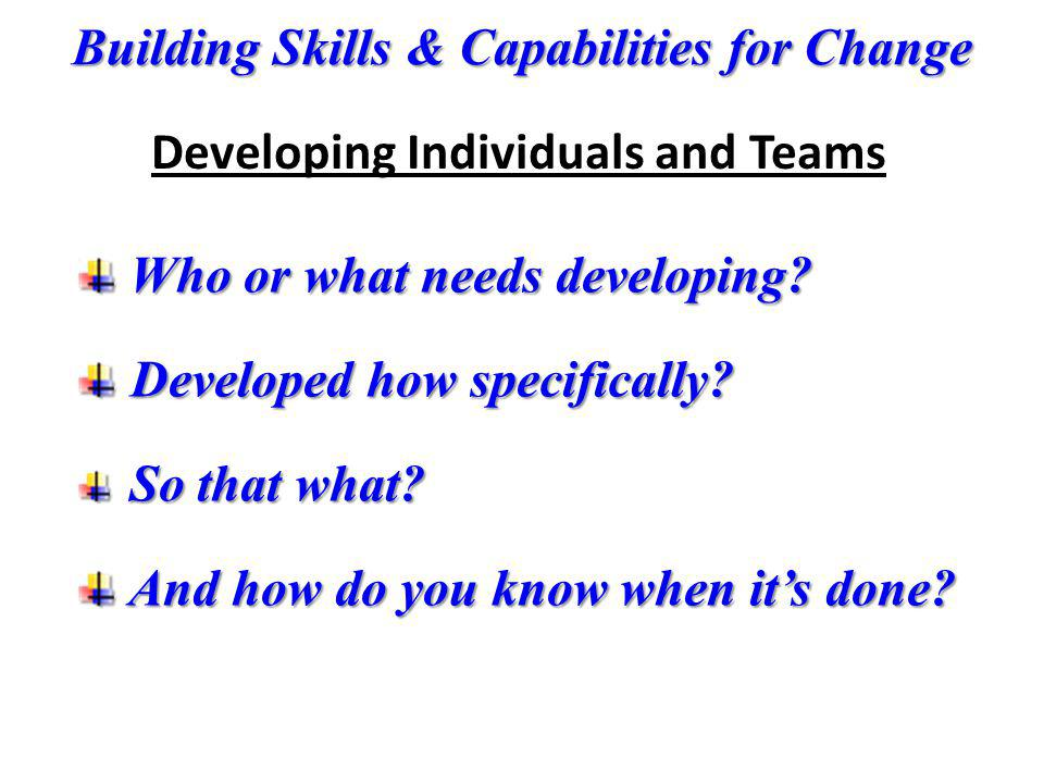 Developing Individuals and Teams