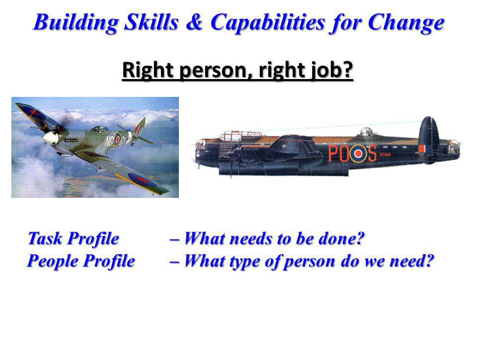 Right person, right job Task Profile – What needs to be done