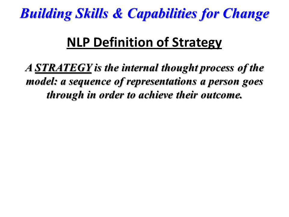 NLP Definition of Strategy