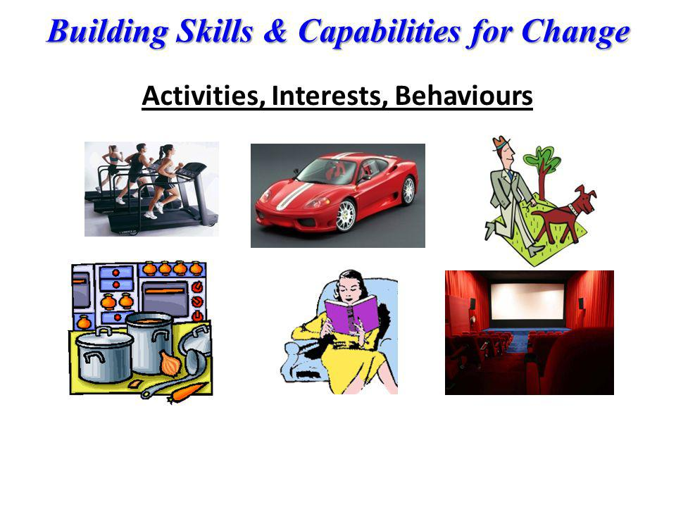 Activities, Interests, Behaviours