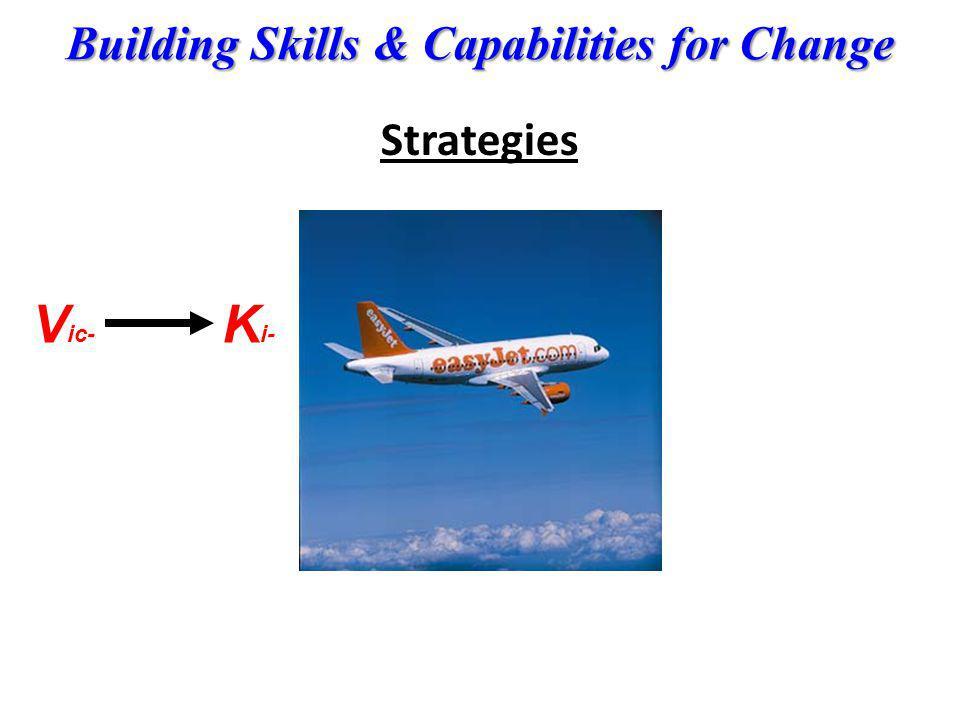 Strategies Vic- Ki-