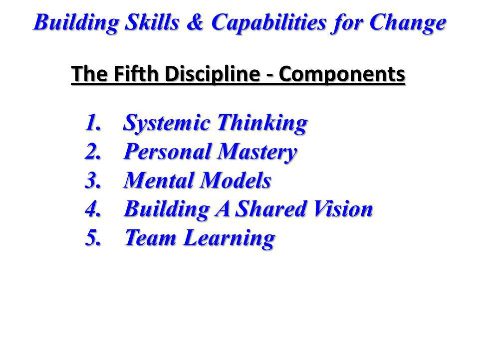 The Fifth Discipline - Components