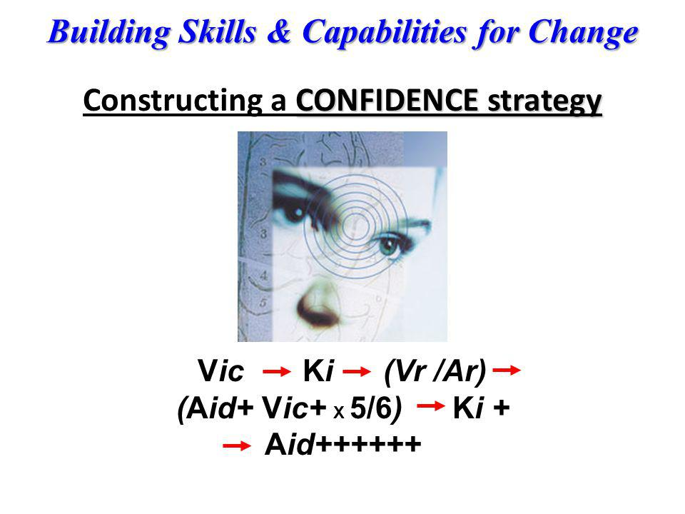Constructing a CONFIDENCE strategy (Aid+ Vic+ X 5/6) Ki + Aid++++++