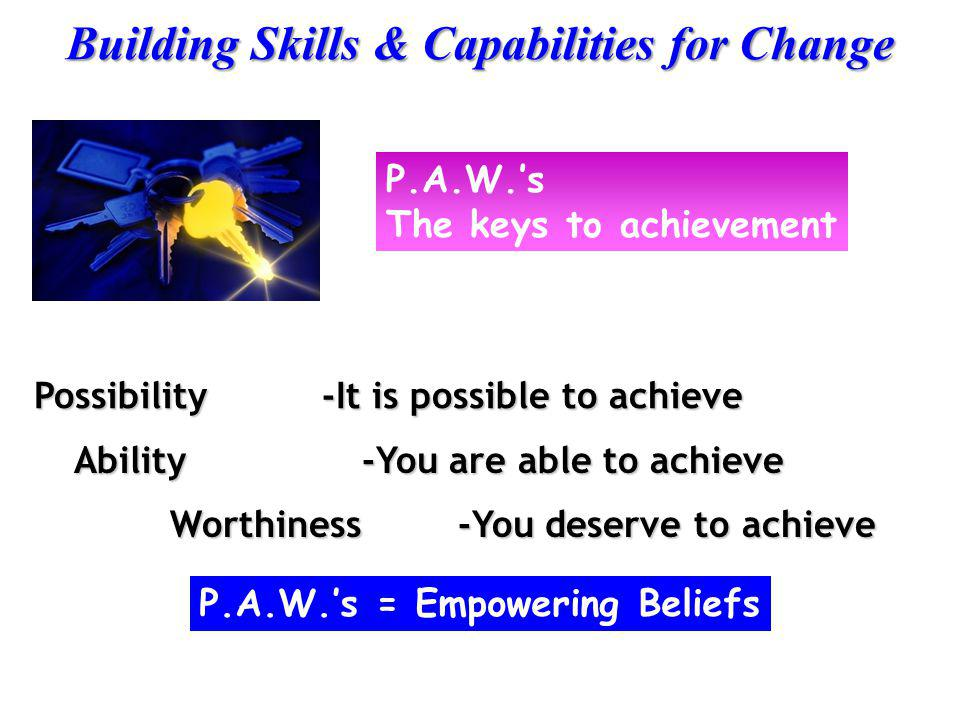 P.A.W.'s The keys to achievement. Possibility -It is possible to achieve. Ability -You are able to achieve.