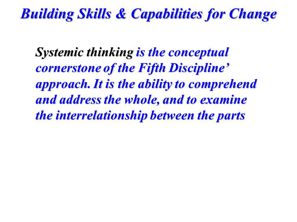 Systemic thinking is the conceptual cornerstone of the Fifth Discipline' approach.