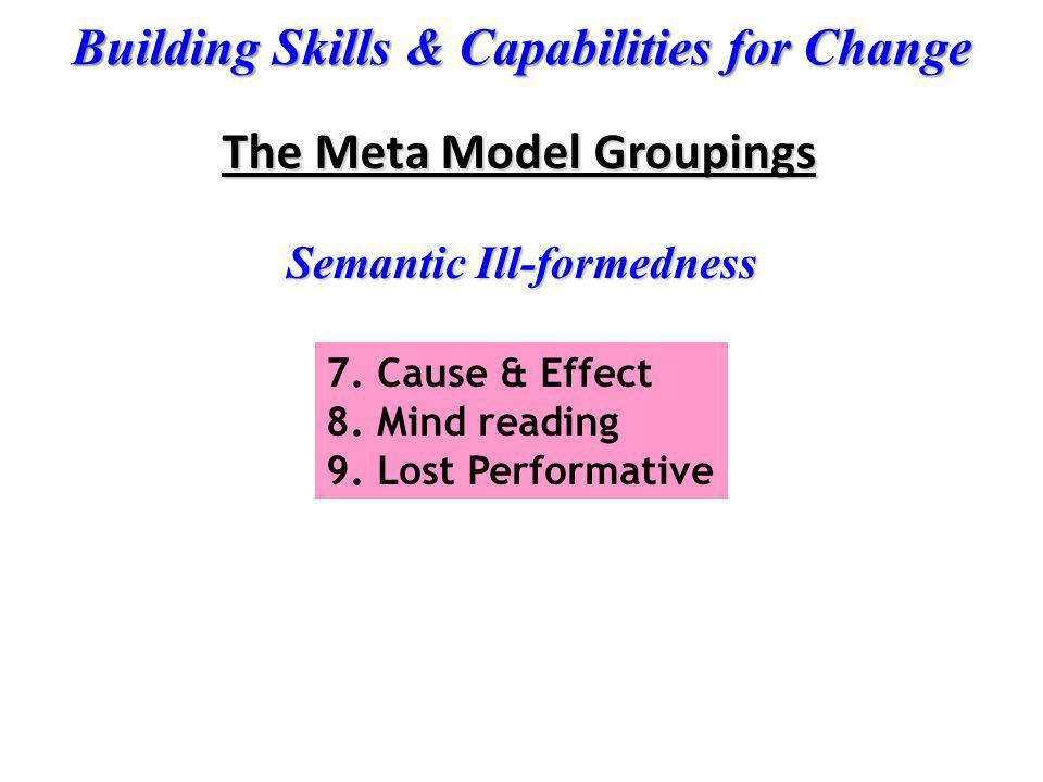 Semantic Ill-formedness