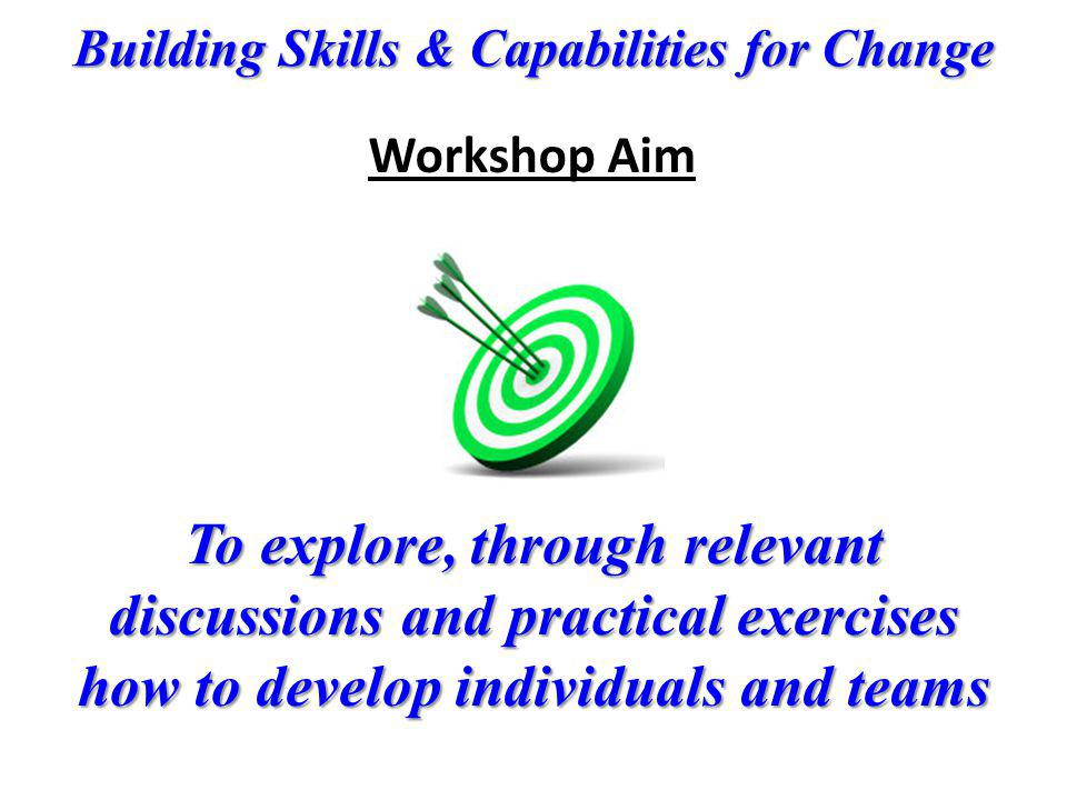 To explore, through relevant discussions and practical exercises