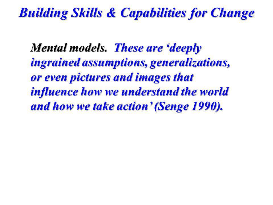 Mental models.