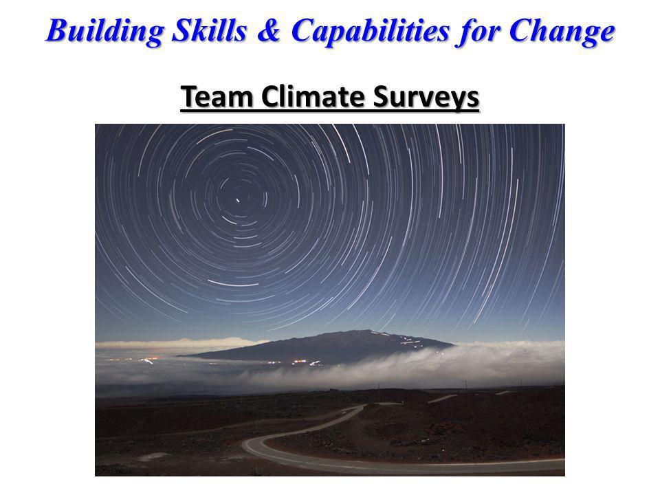 Team Climate Surveys