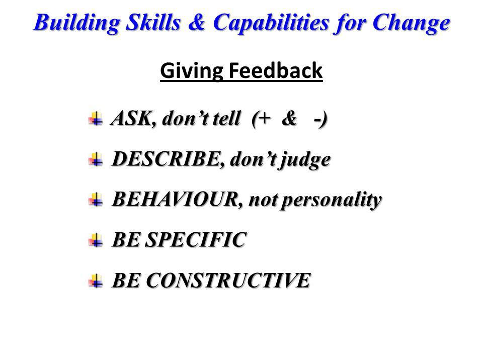 Giving Feedback ASK, don't tell (+ & -) DESCRIBE, don't judge