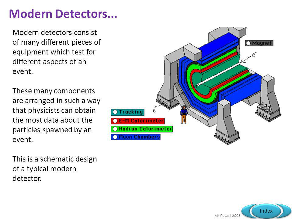 Modern Detectors... Modern detectors consist of many different pieces of equipment which test for different aspects of an event.