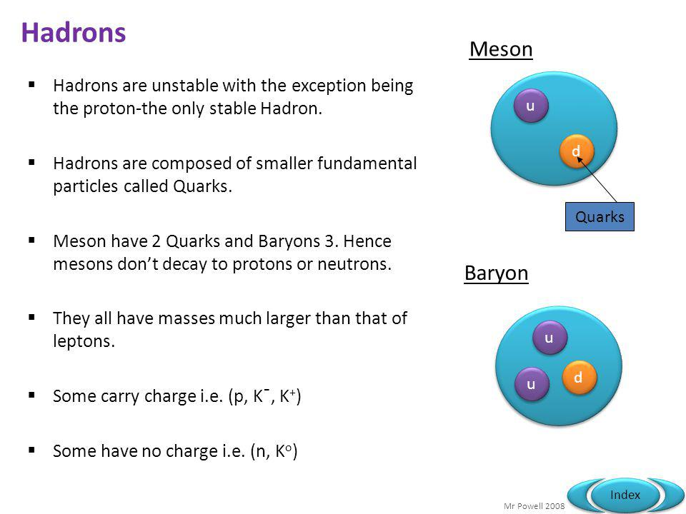 Hadrons Meson. u. d. Quarks. Hadrons are unstable with the exception being the proton-the only stable Hadron.