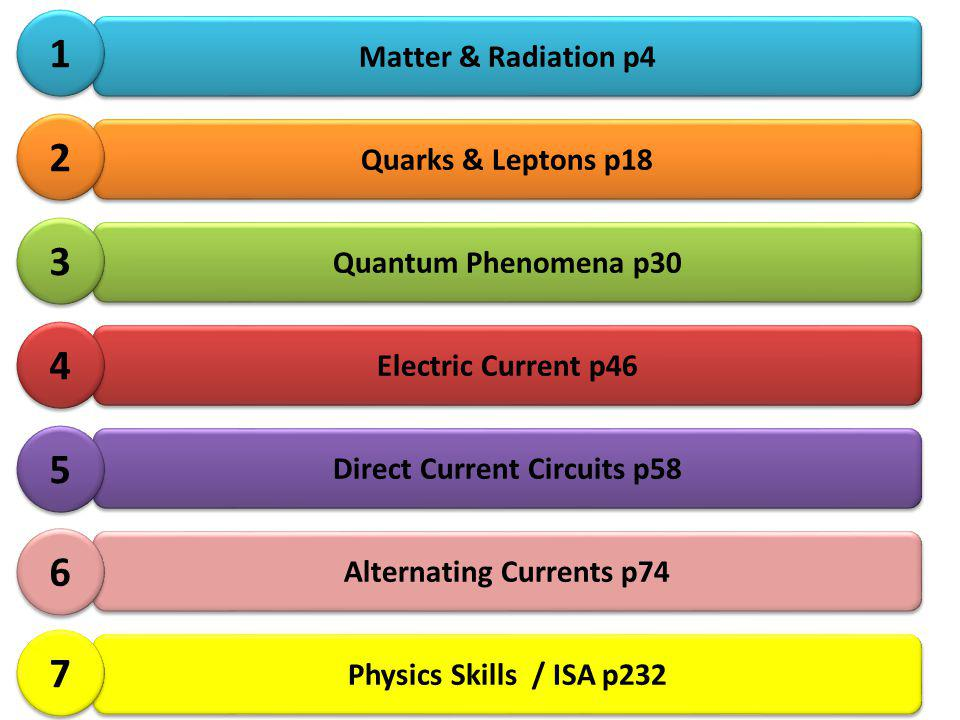 Direct Current Circuits p58 Alternating Currents p74
