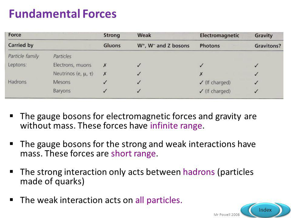 Fundamental Forces The gauge bosons for electromagnetic forces and gravity are without mass. These forces have infinite range.