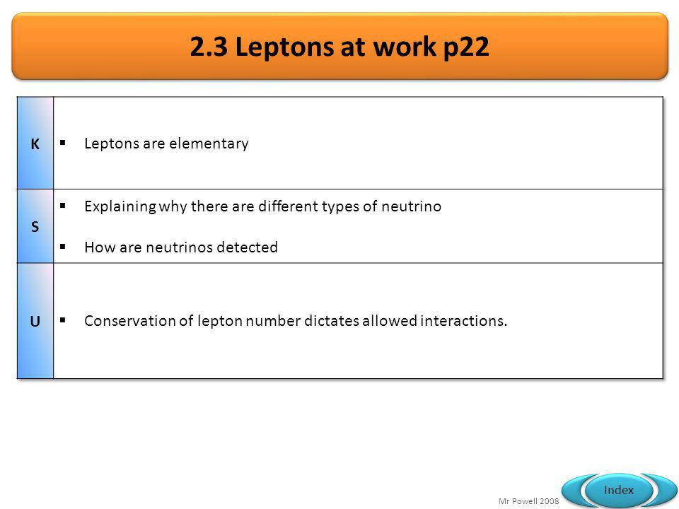 2.3 Leptons at work p22 K Leptons are elementary