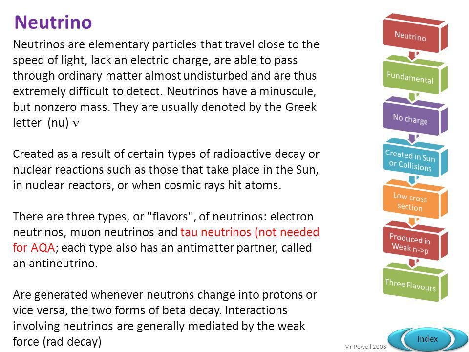 Neutrino Neutrino. Fundamental. No charge. Created in Sun or Collisions. Low cross section. Produced in Weak n->p.