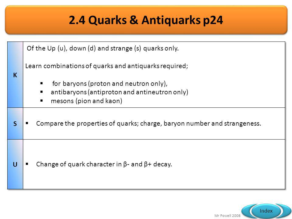 2.4 Quarks & Antiquarks p24 K. Of the Up (u), down (d) and strange (s) quarks only. Learn combinations of quarks and antiquarks required;