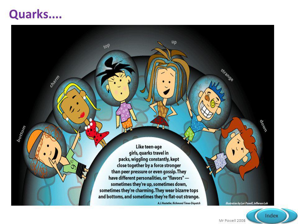 Quarks....