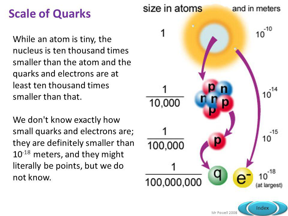Scale of Quarks