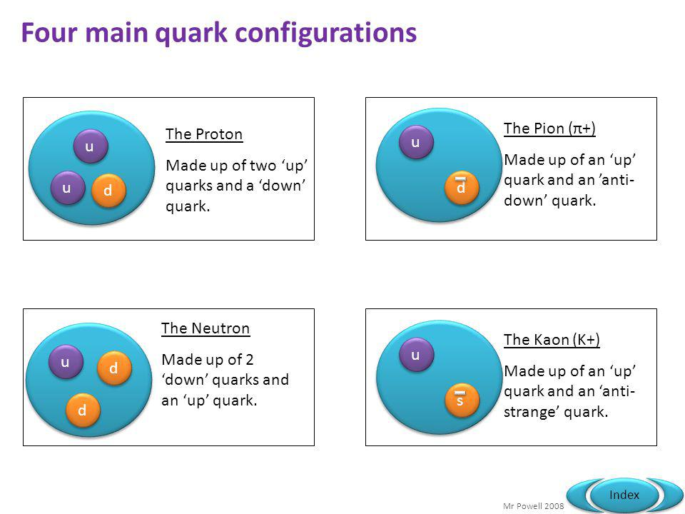 Four main quark configurations