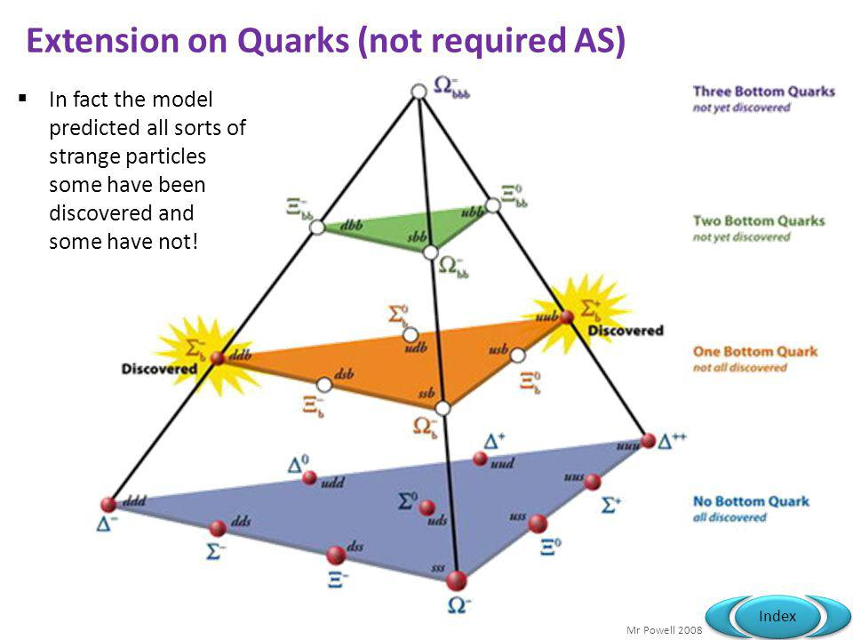 Extension on Quarks (not required AS)