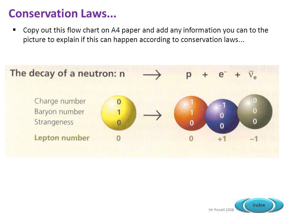 Conservation Laws...