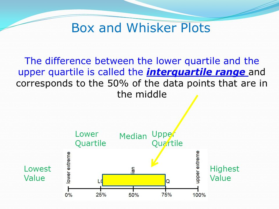 how to find upper and lower quartile