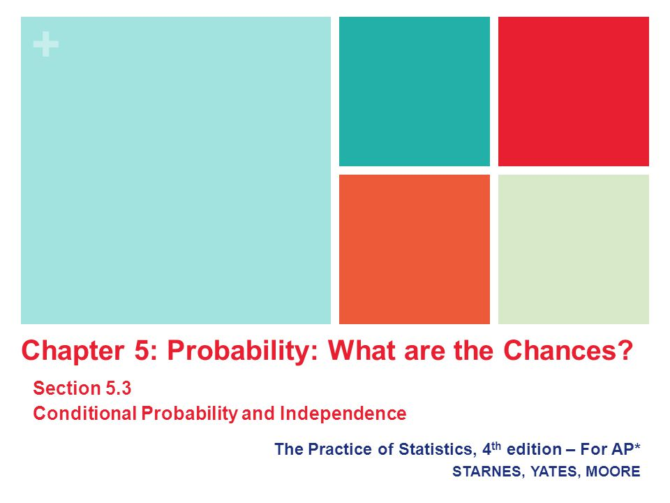 Chapter 5: Probability: What are the Chances