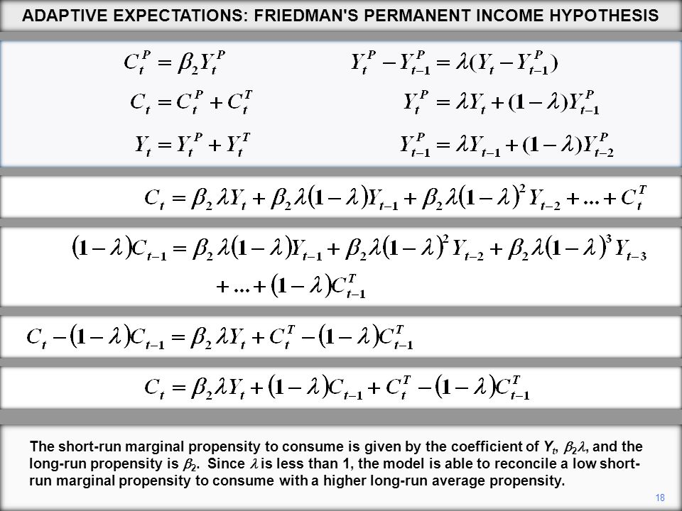 ADAPTIVE EXPECTATIONS: FRIEDMAN S PERMANENT INCOME HYPOTHESIS