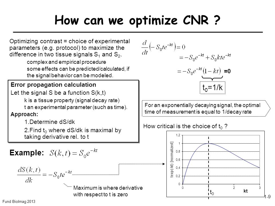 How can we optimize CNR t0=1/k Example: