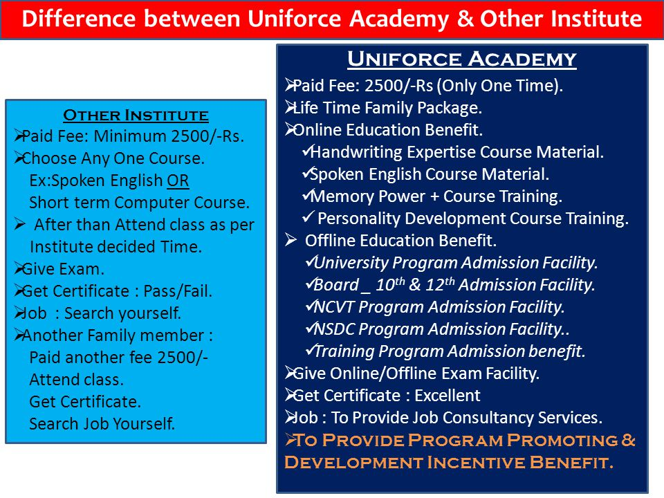 Difference between Uniforce Academy & Other Institute