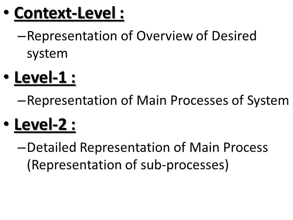 Context-Level : Level-1 : Level-2 :