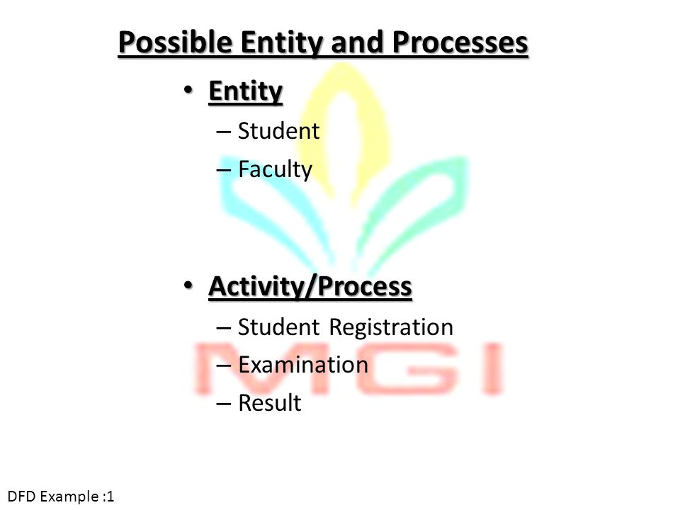 Possible Entity and Processes
