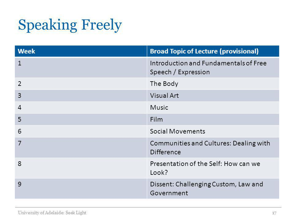 Speaking Freely Week Broad Topic of Lecture (provisional) 1