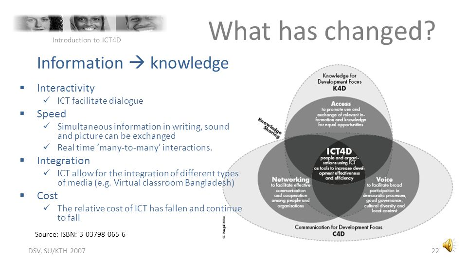 What has changed Information  knowledge Interactivity Speed