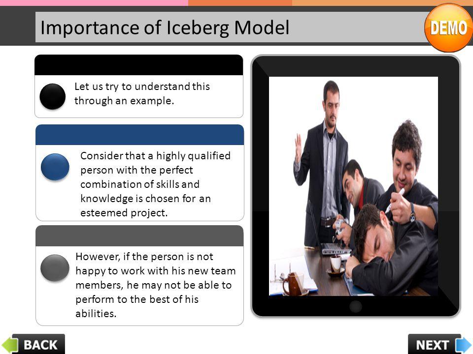 Importance of Iceberg Model