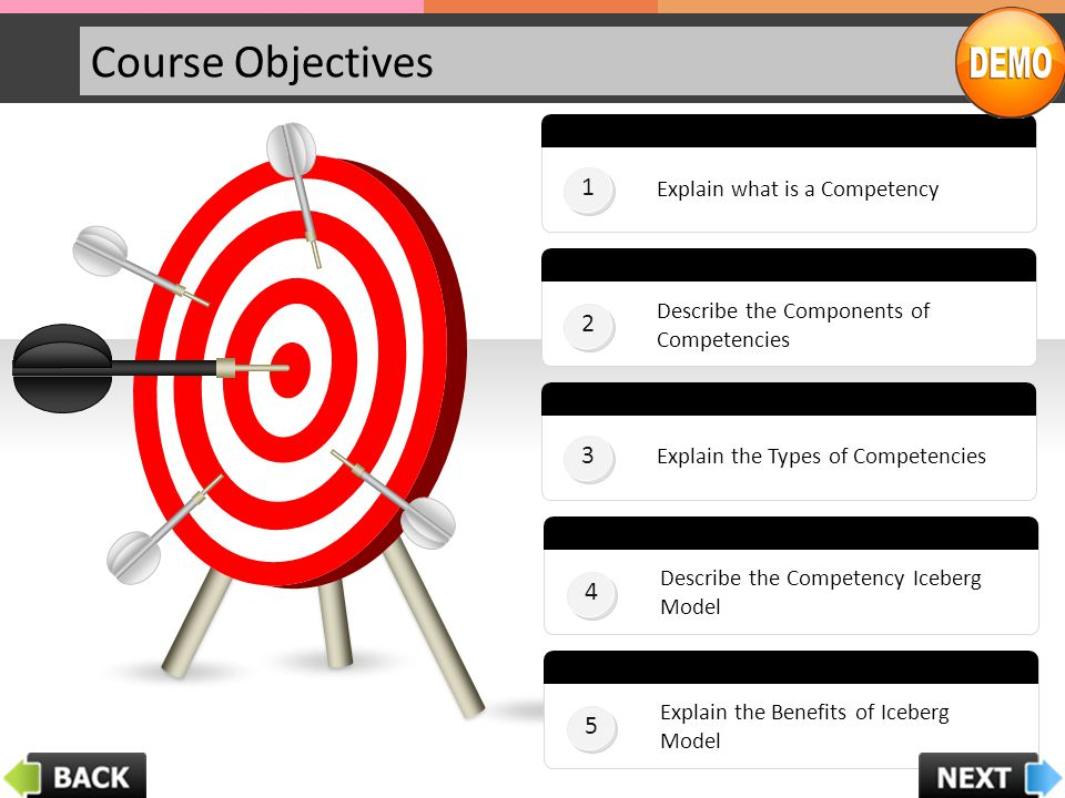 Course Objectives 1 2 3 4 5 Explain what is a Competency