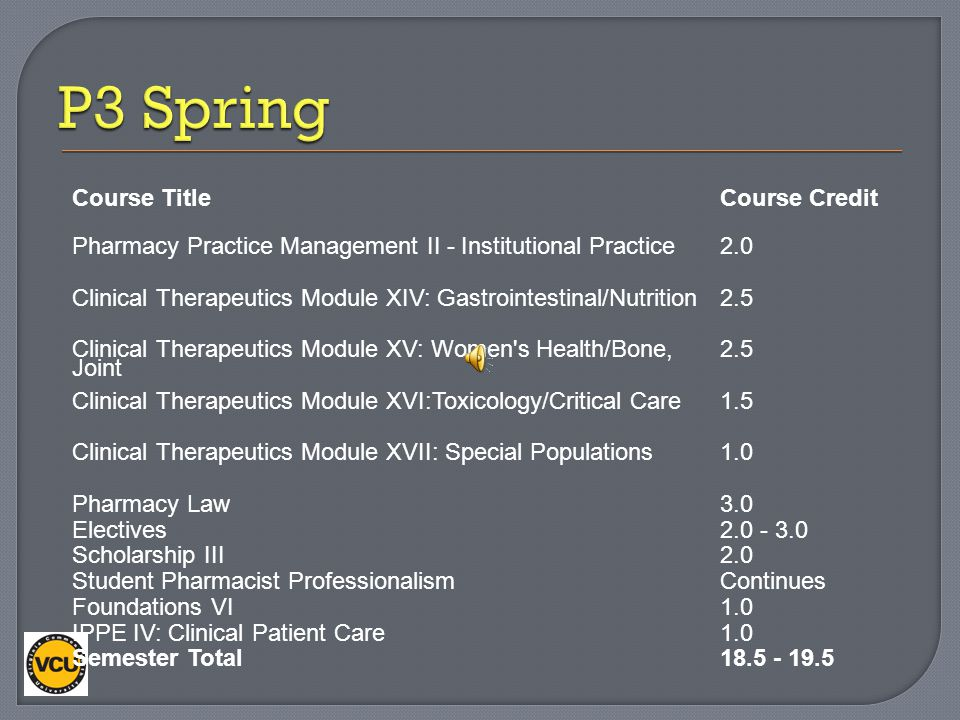 P3 Spring Course Title Course Credit