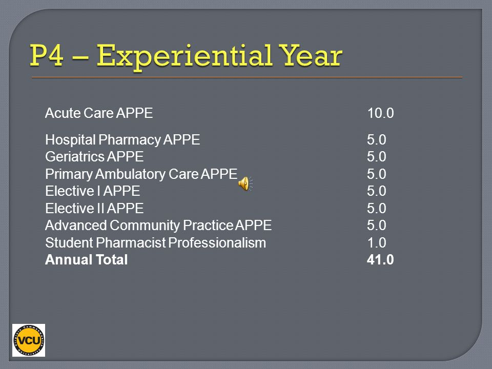 P4 – Experiential Year Acute Care APPE 10.0 Hospital Pharmacy APPE 5.0