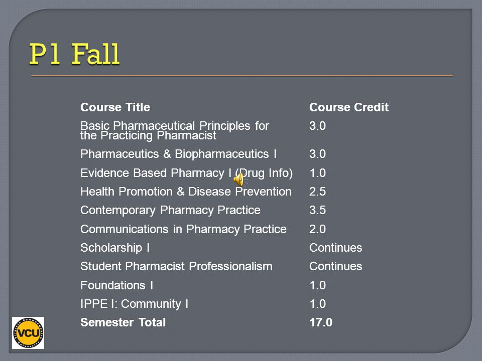 P1 Fall Course Title Course Credit Basic Pharmaceutical Principles for