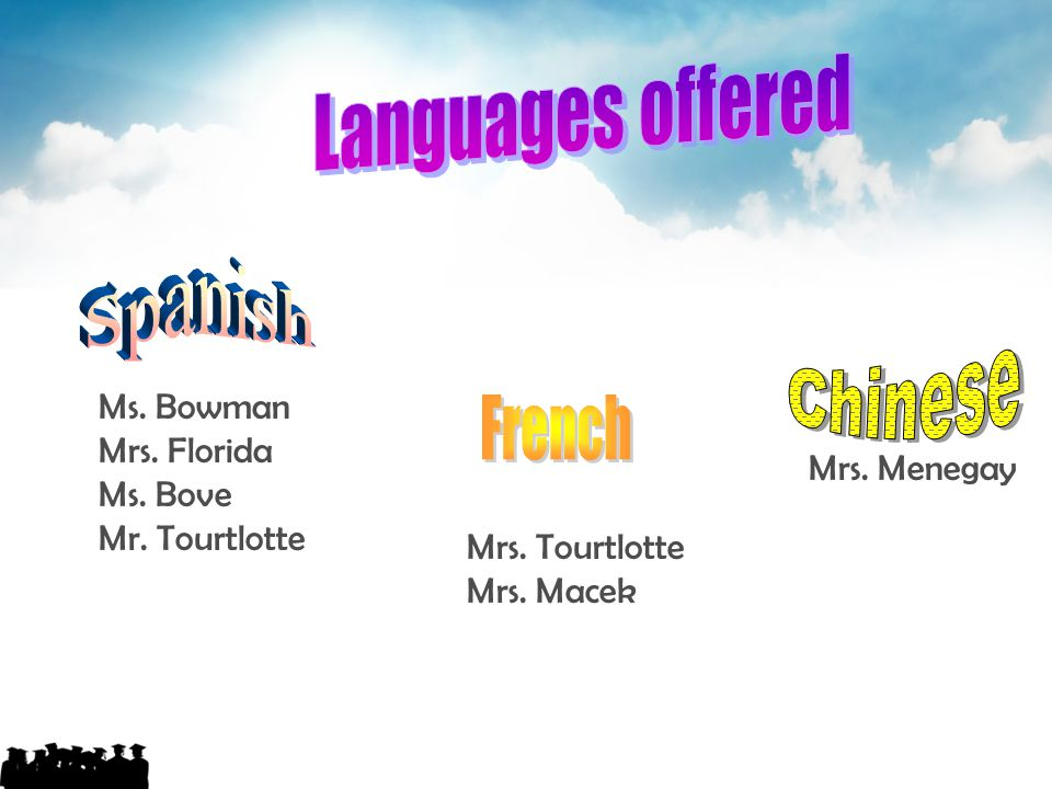 Languages offered Spanish Chinese French Ms. Bowman Mrs. Florida