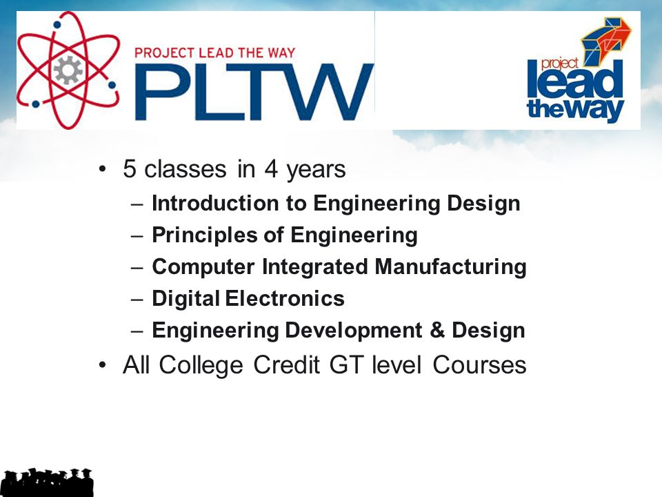 All College Credit GT level Courses