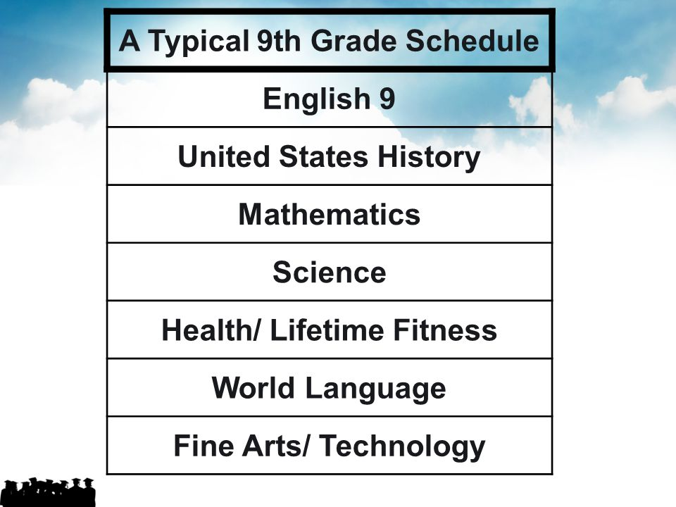 A Typical 9th Grade Schedule Health/ Lifetime Fitness