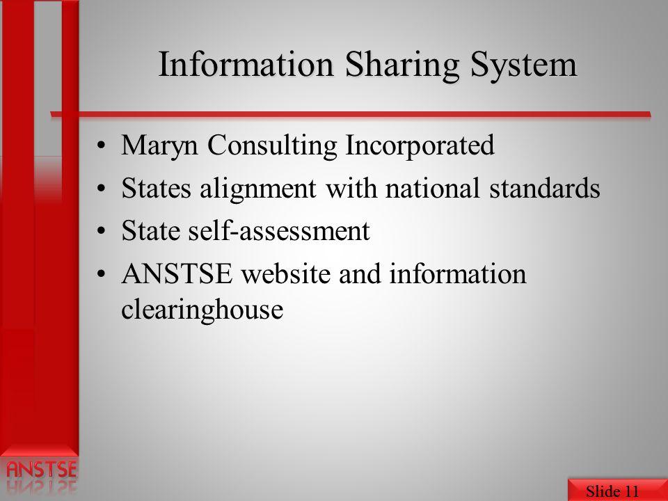 Information Sharing System