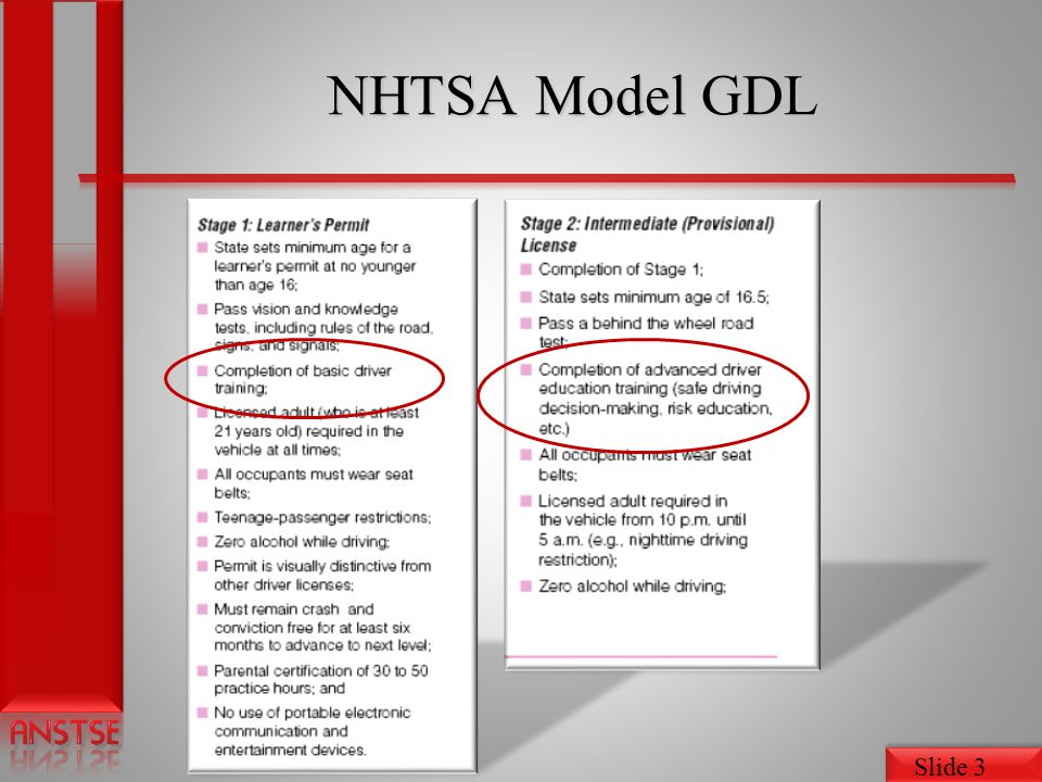 NHTSA Model GDL