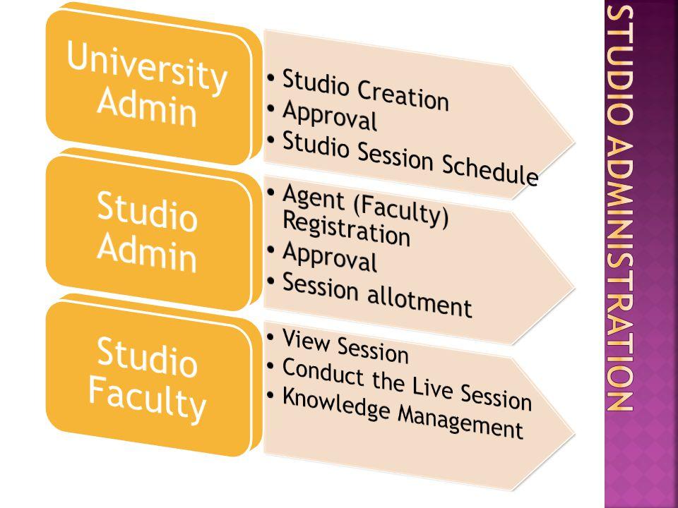 Studio Administration