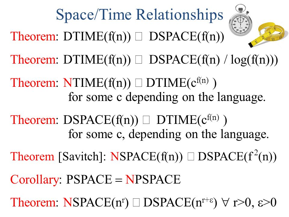 Space/Time Relationships