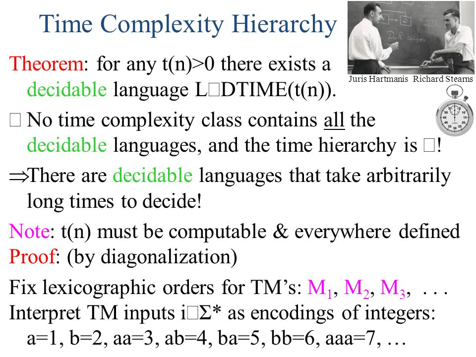 Time Complexity Hierarchy